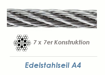 3mm 7x7-Edelstahl Drahtseil A4 (je 1 lfm)
